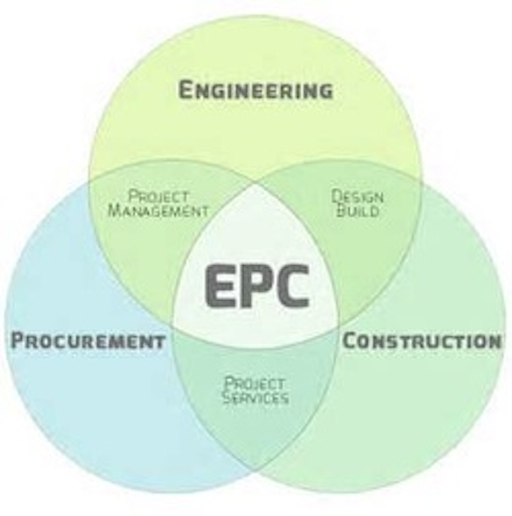 Engineer, Procure, and Construct (EPC)